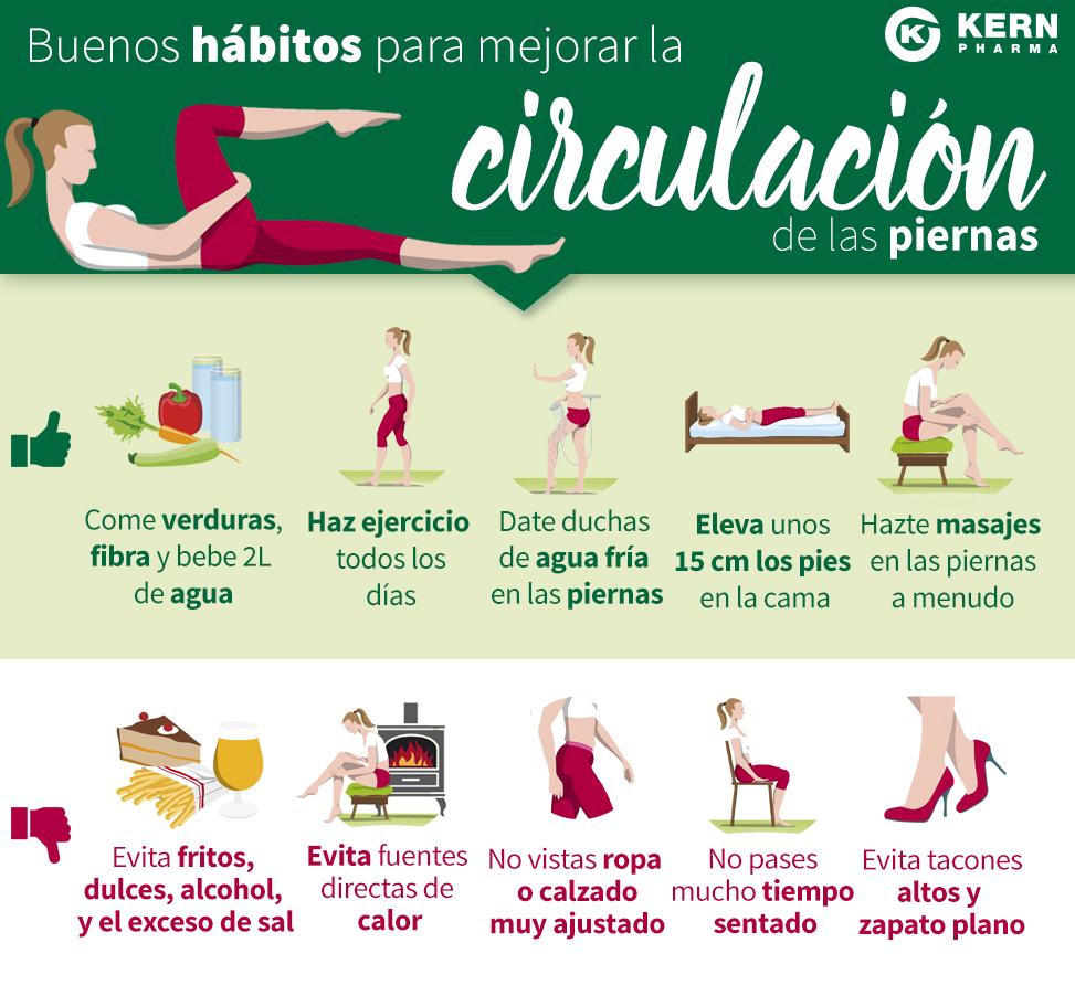 Alimentos Malos Para La Circulación Y Las Varices Evítalos Dieta Para Mejorar La Circulacion De Las Piernas