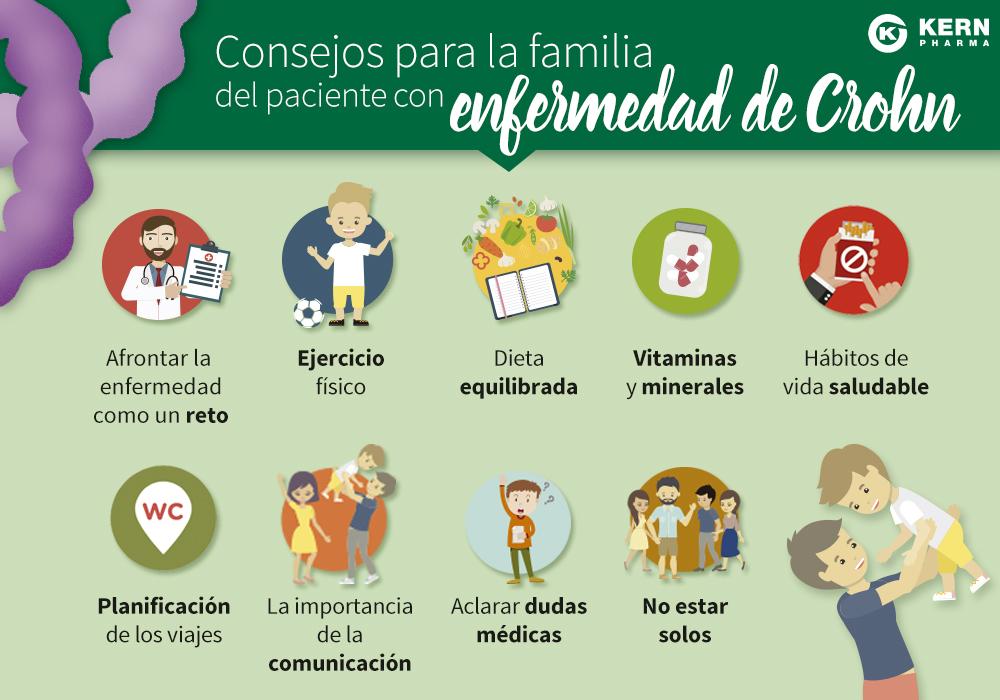 Resultado de imagen de consejos para la familia del paciente con enfermedad de crohn