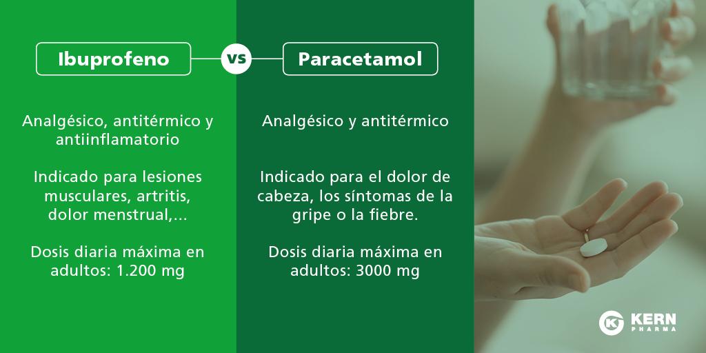 Ibuprofeno Versus Paracetamol Conoces Las Diferencias Kern Pharma