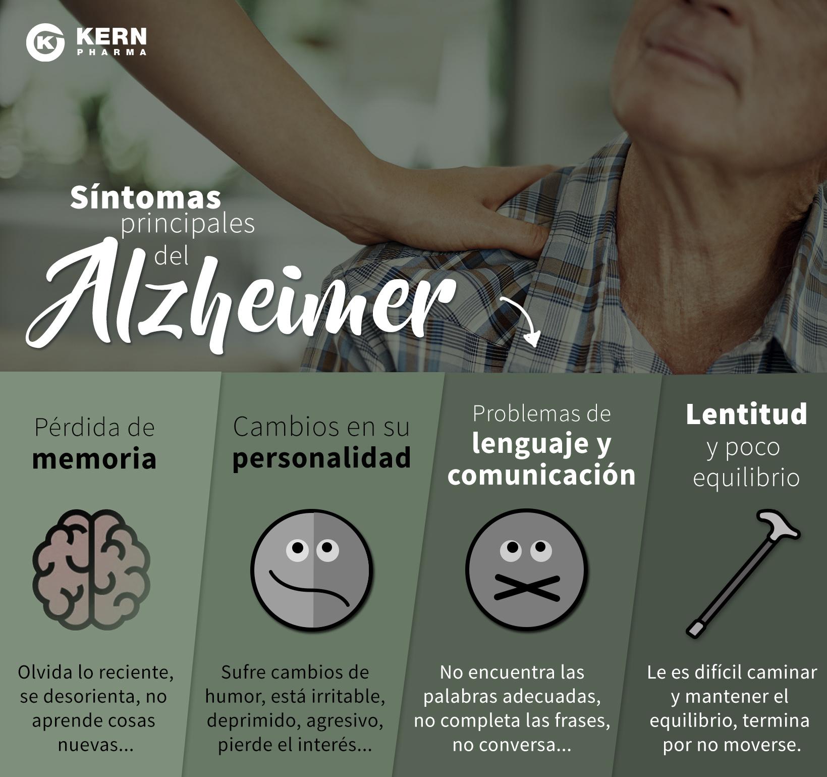 La Enfermedad De Alzheimer Kern Pharma